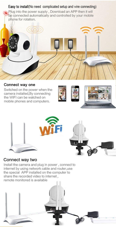 Applink V380 ONVIF APP-X5-2 Dual Antenna Smart Home CCTV WIFI IP Camera  (White)
