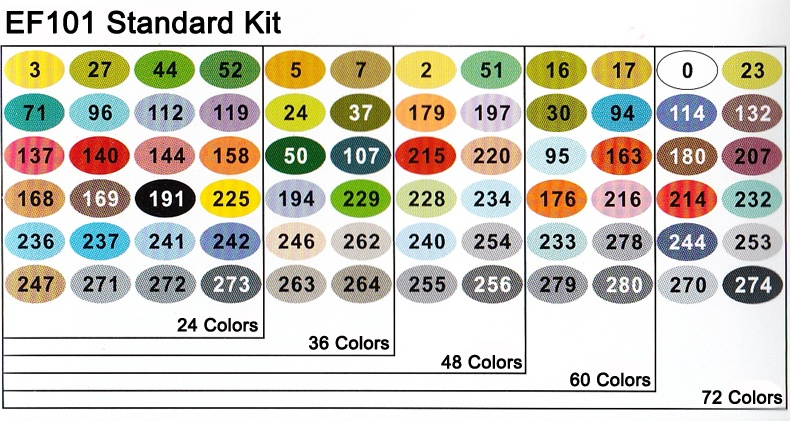 photo standard kit_zpsjawclk7y.jpg