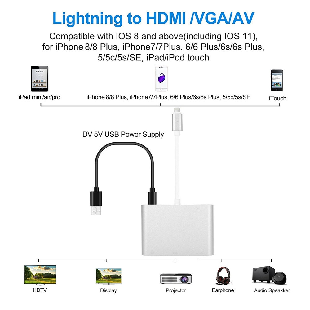 Newest For Lightning To Hdmi Vga Jack Audio Tv Adapter Cable Digital Av Lcd Kabel Iphone X 8 7 6 5 Ipad 3 4 Ipod 1lightingto