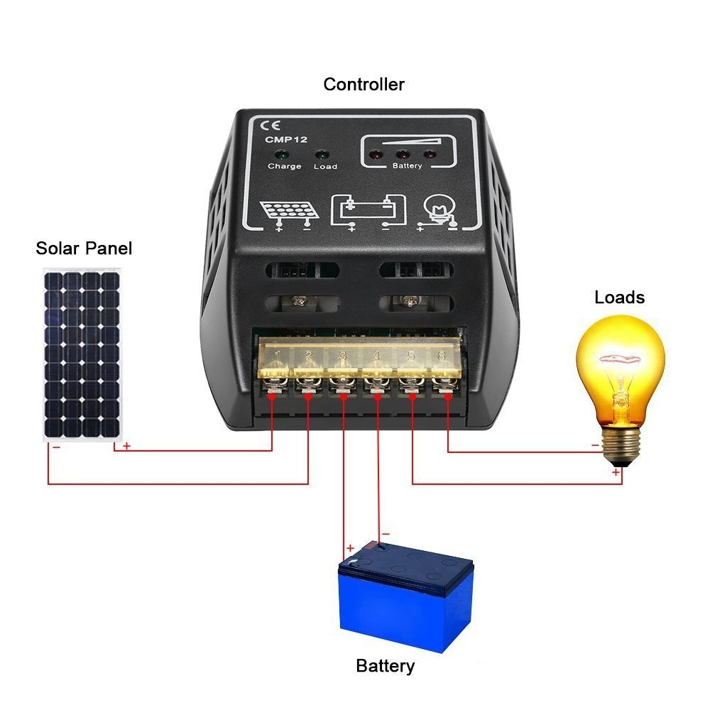 20a 12v 24v Solar Charge Controller Panel Battery Regulator Voltage For Max Open Circuit Of The Panel25v 36v Operating Temperature 20 50 Item Size102 95 38cm 4 37 15in