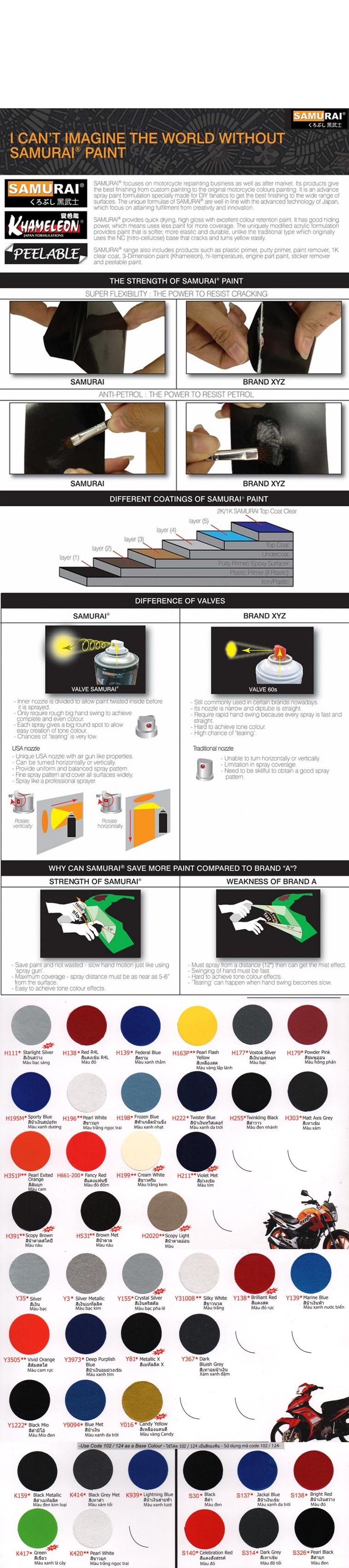 Samurai S326 Pearl Black Suzuki Color Spray Paint 400ml Made In Can Gun Cat Pilox Aerosol Specifications Of Malaysia