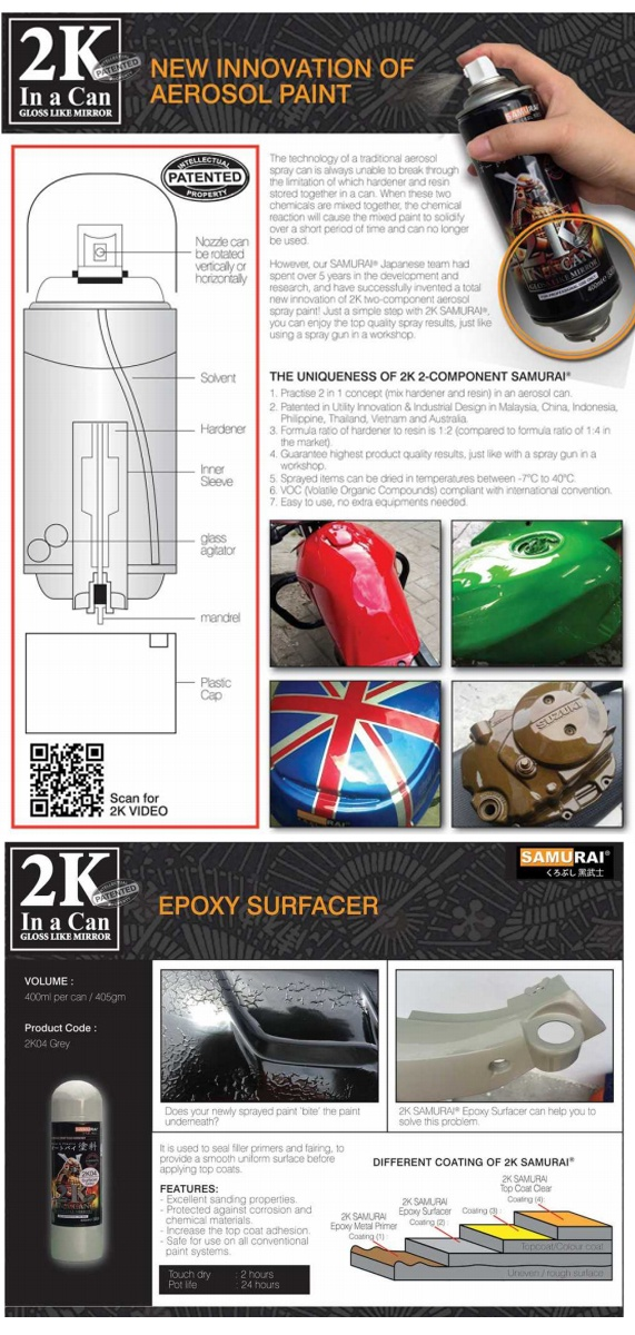 Samurai 2K04 Grey Epoxy Surfacer Primer (2K 2-Component) Spray Paint 400ml  [Made in Malaysia]