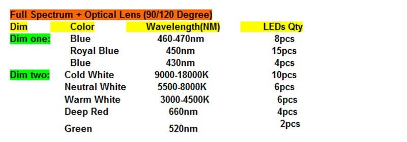 Dimmable 110w Full spectrum led aquarium lamp for coral reef aquarium led  lighting best for Fish tanks Marine plants Growth (AC85-265V) - intl
