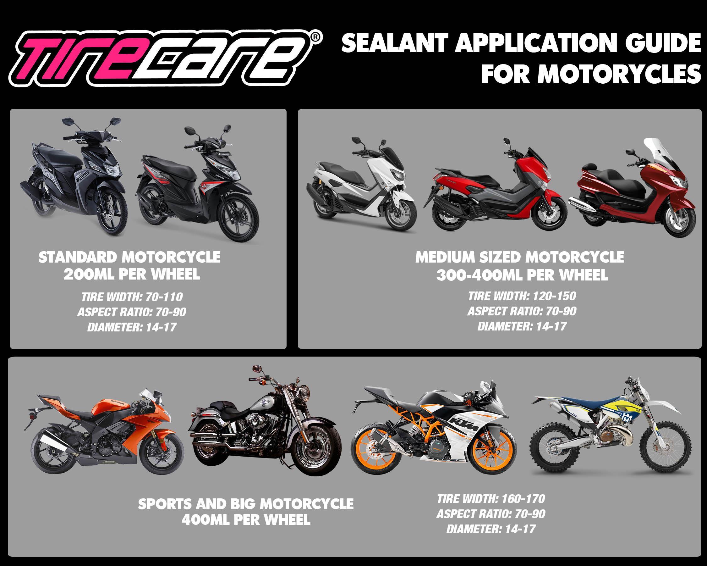 Motorcycle Application Chart 2018.jpg