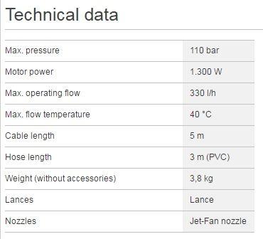 Bosch High Pressure Washer Aquatak 33 11 Lazada Ph