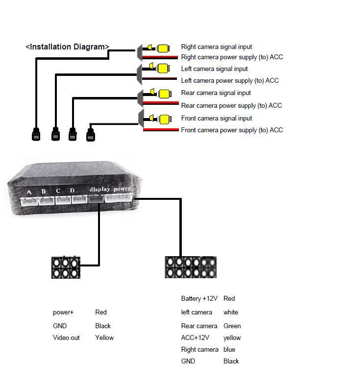 4ch Kamera Gambar Kotak Kontrol Sakelar untuk Depan/Belakang/Kiri/Kanan Sistem Parkir Mobil Video Kamera Saklar Kontrol 4 Channel