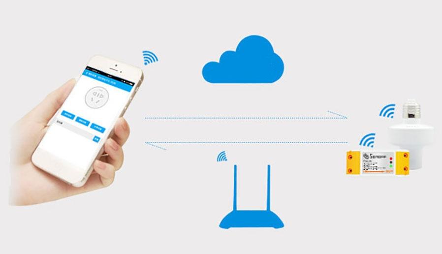 Sonoff Smart Wifi Switch DIY Remote Wireless Smart Light Switch - White