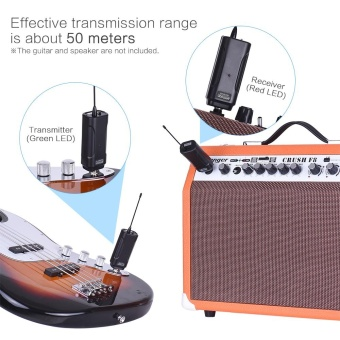 ammoon Portable Wireless Audio Transmitter Receiver System for Electric Guitar Bass Electric Violin Musical Instrument - intl - 4