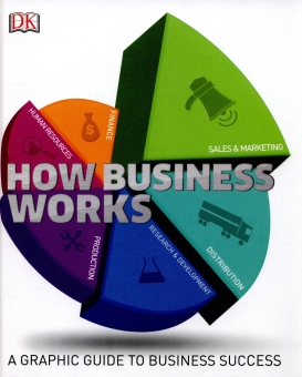 How Business Works Price Philippines