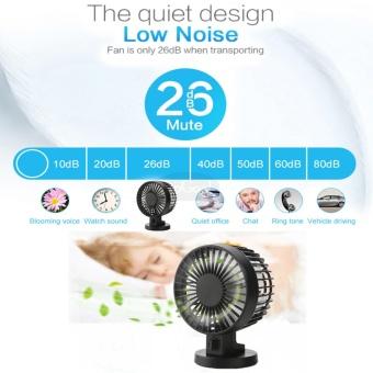 EsoGoal USB Desk Mini Fan, Quiet Table Fan 2 Speed Modes Dual Blades for Home Room Office Table,Black - intl - 5