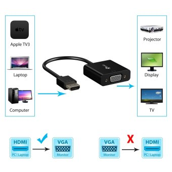 1080p HDMI to VGA M/F Adapter Converter Cable with 3.5mm Audio for Projector PC Laptop Desktop HD DVD Black