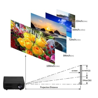 1920*1080P Mini Projector 150ANSI LM Portable Project With Speaker Home Theater UK Plug - intl - 2