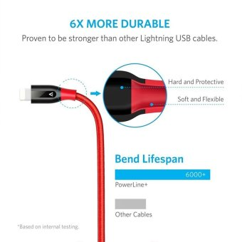 Anker Best Lightning to USB Cable for iPhone Cable 6ft 90cm Nylon& Kevlar 2A Fast Charging Cable for iPhone 7 PowerLine Plus -intl - 2