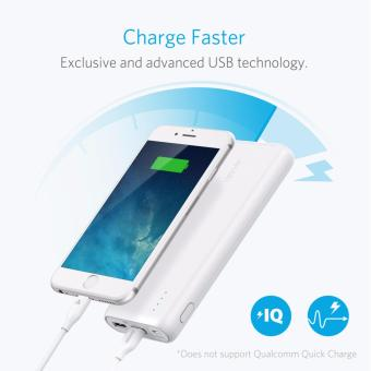 Anker PowerCore External Battery 20100mAh White - 3