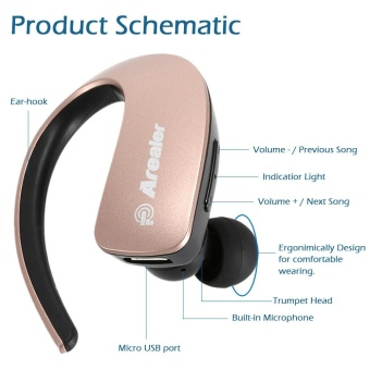 Arealer Q2 Wireless Stereo Bluetooth Headphone In-ear Sport Bluetooth 4.1 Music Headset Hands-free w/ Mic for iPhone 6S 6 iPad iPod LG Samsung S7 Note 5 Smart Phones Other Bluetooth-enabled Devices - intl - 2