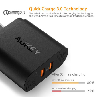 Aukey PA-T16 2-Port/Dual-Port Quick Charge 3.0 USB Wall Charger - 2