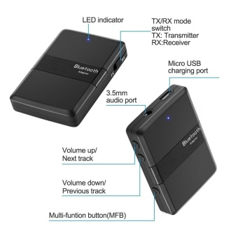 Bluetooth Transmitter and Receiver All in 1, Wireless PortableAudio Adapter(aptX Low Latency,Pair 2 At Once, for Home/Car SoundSystem) - intl - 4