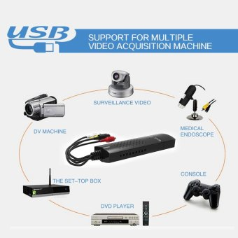 DVD DVR USB 2.0 Capture Video Adapter Converter Cable with Stereo Audio RCA S-Video Input for PC Laptop - intl - 4