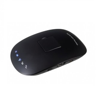 HAME A8 USB 3G WiFi Wireless Broadband Router (Black)