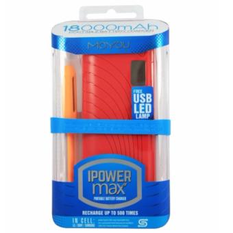 MoYou PC187S iPower Max 18000mAh Power Bank Price Philippines
