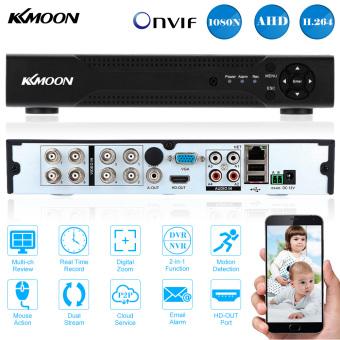 Price Kkmoon 16ch Channel Full 960h D1 Dvr Hvr Nvr Hdmi P2p Cloud