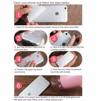 LCD Screen Guard Protector Film for iPhone 7 w/ 3D back-film - 5