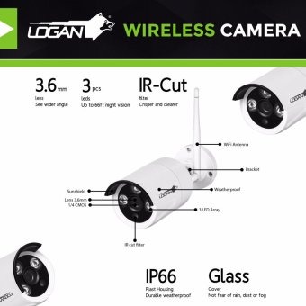 Logan LW4AA4I1X Night Vision CCTV 720P Weatherproof 4Pcs Metal Bullet Camera & 1080P 4CH HD NVR with 1TB HDD Included - 3