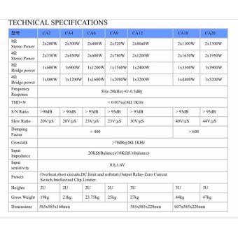 MICKLE CA20 Professional Power Amplifier ( Black ) - 3