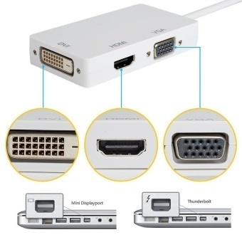 Mini Display Port to DVI VGA HDMI TV AV HDTV Adapter CableCordConventer for Mac Book. Imac Mac Book Air Mac Book Pro andMacSurface Pro Multiport Cable Converter Hub White - intl - 4