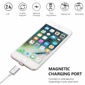 Premium 2.4A Magnetic Cable Nylon Data fast Charger adapter iPhonetype C (apple)