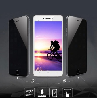 Privacy Anti-Peeping Anti-reflective Tempered Glass ScreenProtector Full Coverage For Oppo A37