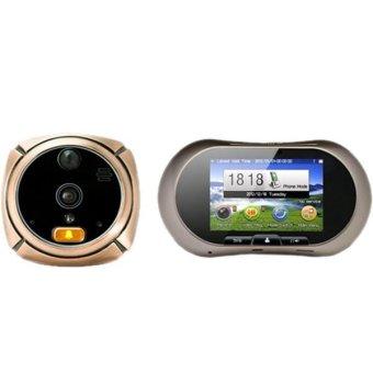 Qube PRO Digital Peephole Auto with Sim Promo