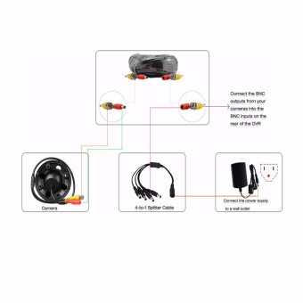 Siamese Cable 10meters - 2
