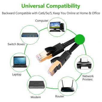 UGREEN 3m High Speed Cat 7 RJ45 Ethernet Lan Network Cable (Black .