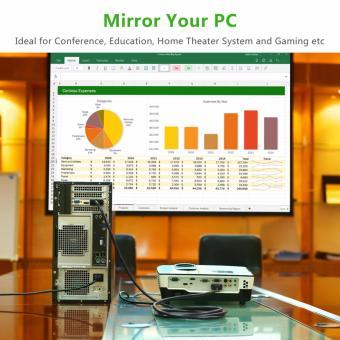 UGREEN DVI-I to VGA Adapter 24+5 DVI Male to VGA Male ConverterDigital Video Cable Cord - 1.5m - intl - 2