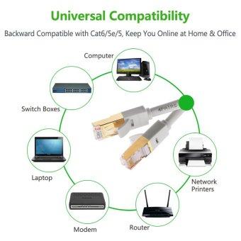 UGREEN High Speed Cat 7 RJ45 Ethernet Lan Network Cable (3m) Grey -Intl - 3