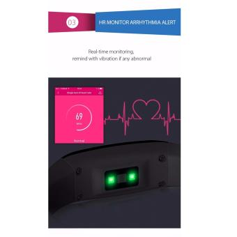 V07 Smart Wristband Band Heart Rate Blood Pressure BraceletsPedomet Fitness Tracker SMS Call Remind for Android iOS Phone -intl - 4