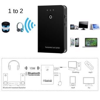 Wireless Bluetooth Transmitter and Splitter Stereo 1 to 2SupportConnect the Two Devices for TV/DVD/MP3/MP4 Use