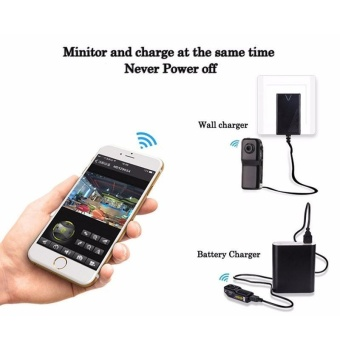 Wireless MD81 Mini Camera 480p Spy Remote Surveillance Hidden WiFiCamera - intl - 5