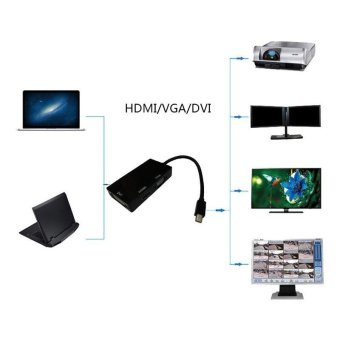 YBC 3 in 1 Mini Display Port To DVI VGA HDMI TV Adapter Cable For MacBook Pro 3/4 ThinkPad - intl