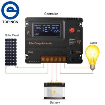 12V/24V 20A CMG PWM LCD Solar Panel Battery Regulator Charge Controller - intl