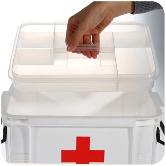 Detail Images First Aid Kit Box Large Family Home Medicine Chest Cabinet  Health Care Plastic Drug Storage Box 24x18x14cm   Intl Ubdate