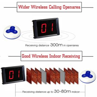 Wireless Paging System Waiter Calling System Restaurant Pager Service Hospital KTV 1 Panel With 10 Pcs Call Button - 5