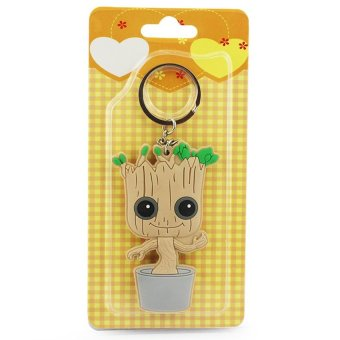 Harga 1Pcs 8cm Guardians of the Galaxy Tree Man People Groot Figure ToyWith Blister Card - intl