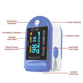 niceEshop Finger Pulse Oximeter Finger Oxygen Meter With Pulse Rate Monitor, Blue - intl - 3