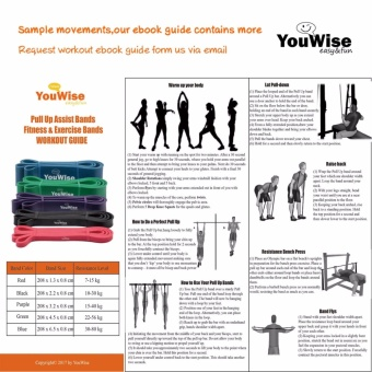 Gym Home Workout Exercise Fitness Band-YouWise(TM) Heave Duty StretchResistance Band,Pull Up Assist band,Mobility,Powerlifting BandBonus eBook-Single Band or one Set - intl - 5