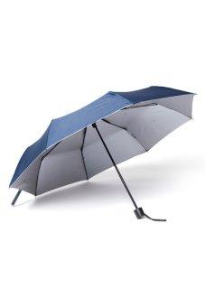 Tokio Windproof Folding Umbrella (Navy Blue) - picture 2