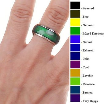 Moonar Creative Emotion Mood Sense Color Changing Personality Ring Price Philippines
