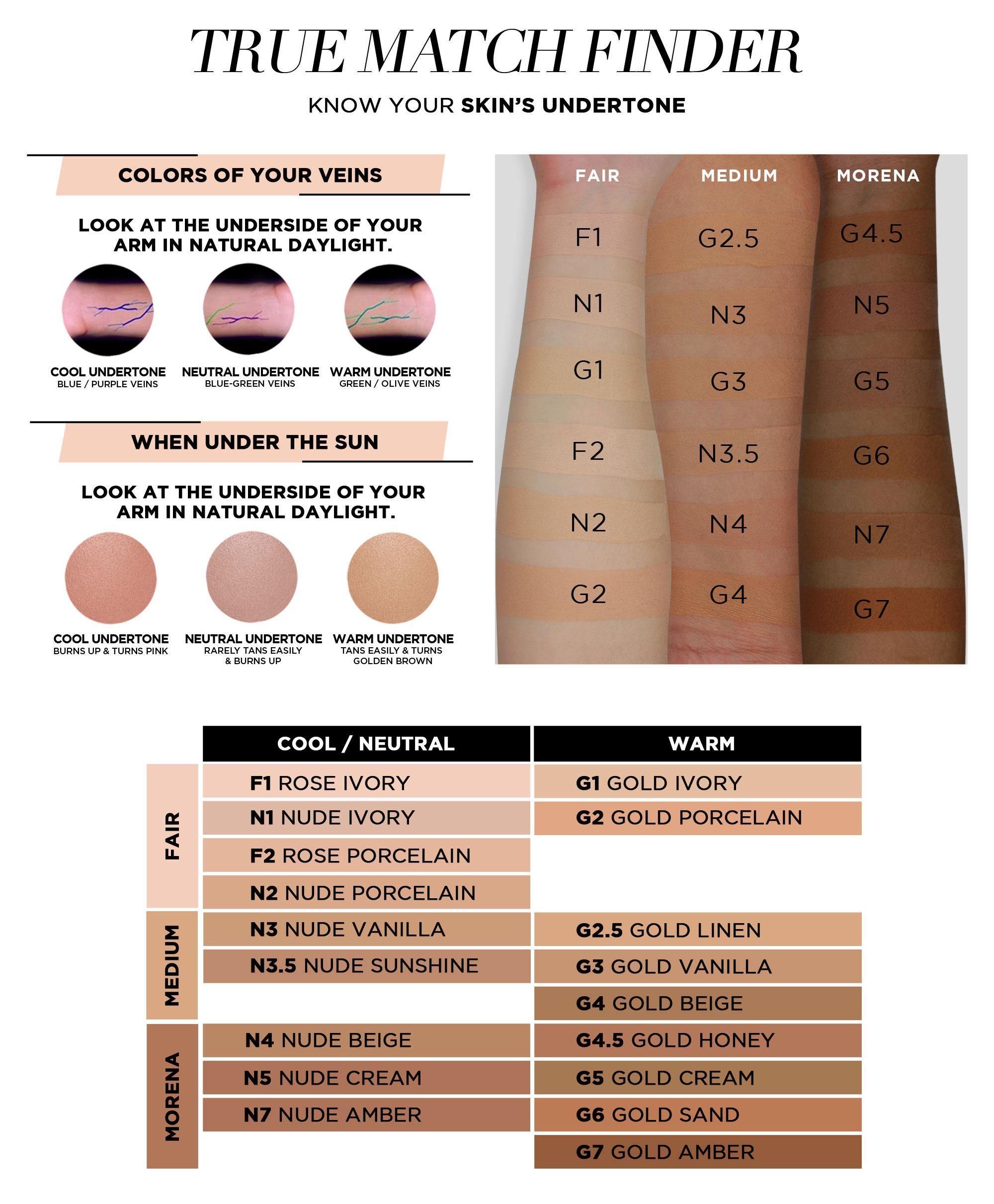 L Oreal True Match Color Chart Bamba
